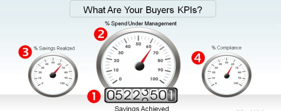 Arvo Procurement Dashboard image